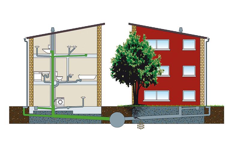 bendl Kanalsanierung Hausanschlussliner - Bildquelle: BRAWOLINER®