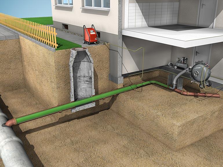 bendl-Kanalsanierung Rohrerneuerung - Bildquelle: BRAWOLINER®