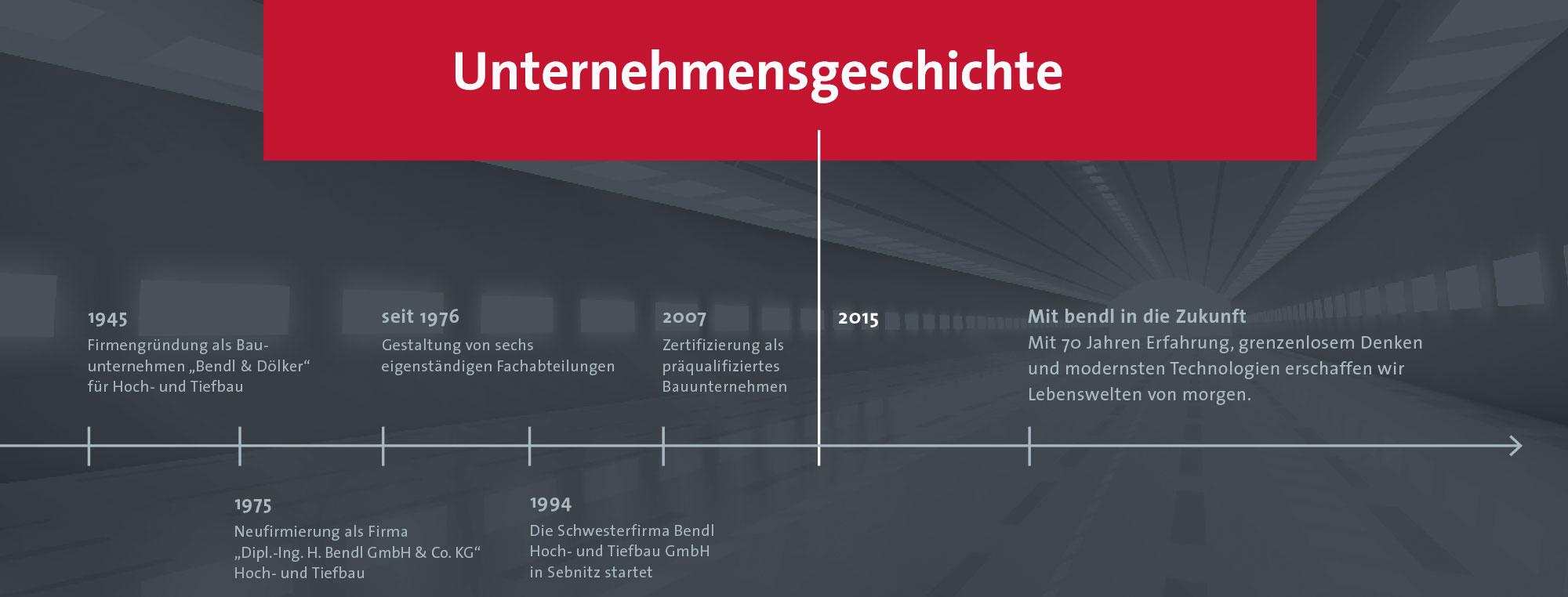 Unternehmensgeschichte Bauunternehmen bendl